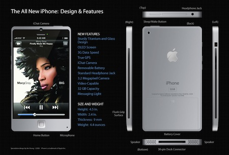 Concept iPhone di Jim Young (2008)