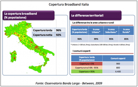 Copertura percentuale della Banda Larga (ADSL) in Italia nel 2009