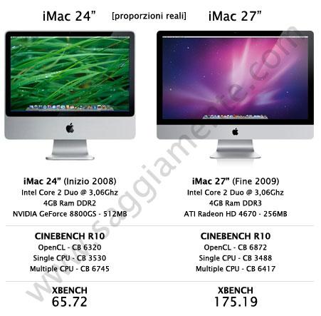 Raffronto prestazioni Xbench e Cinebench R10 tra iMac 24 e iMac 27