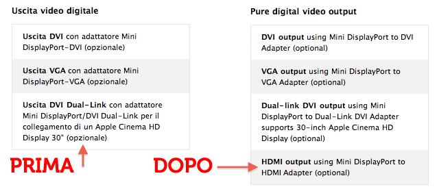 nuova uscita hdmi nei macbook pro