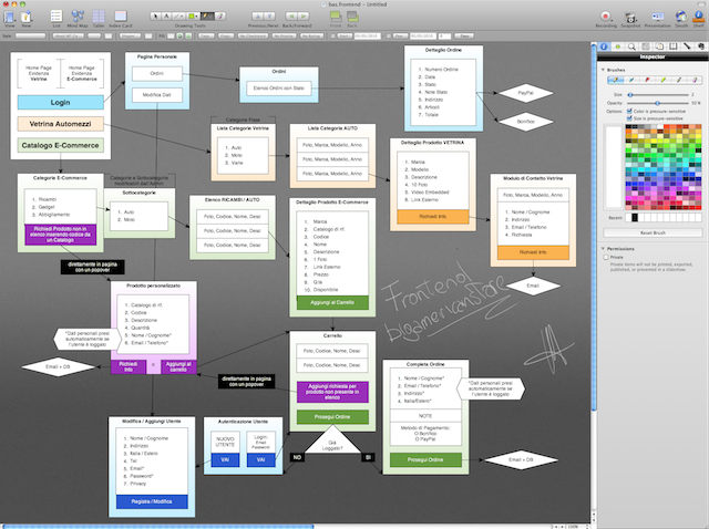 alternativa a visio per Mac