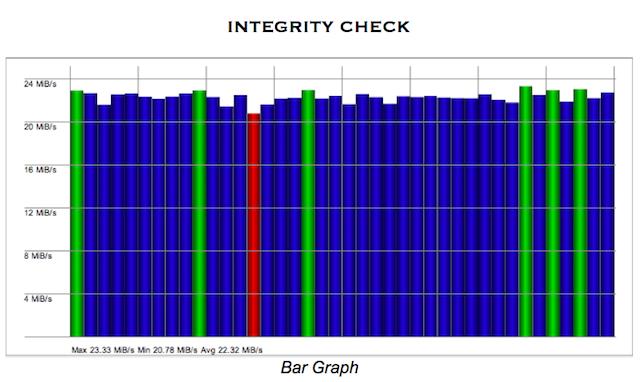 test-integrita-disco