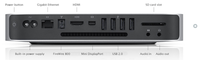 mac mini grandi novità