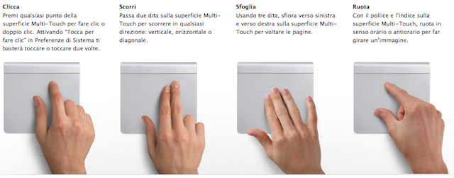 Magic Trackpad funzioni