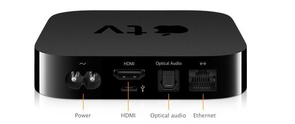hdmi 720p perché?