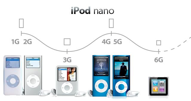 iPod.nano