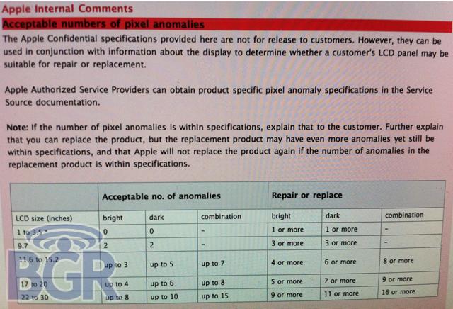 numero di deadpixel accettati per apple