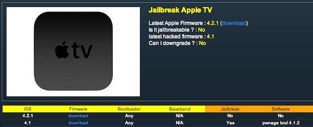 appletv jailbreak