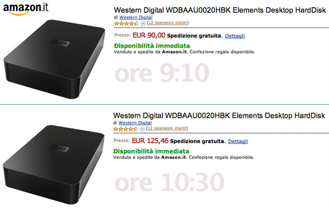 Amazon-prezzi