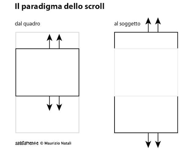 PARADIGMA-DELLO-SCOLL