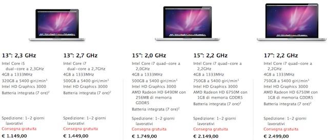 prezzi macbookpro