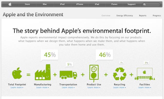 Pagina Apple sull'ambiente