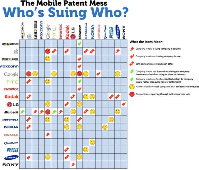 mobile-patent