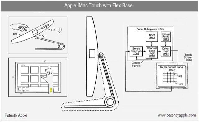 brevetto-imac-touch