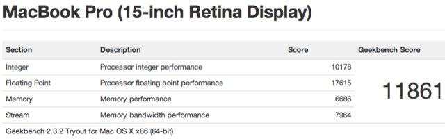 macbook-pro-retina-base-score