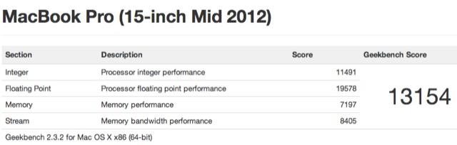 macbook-pro-top-retina-score