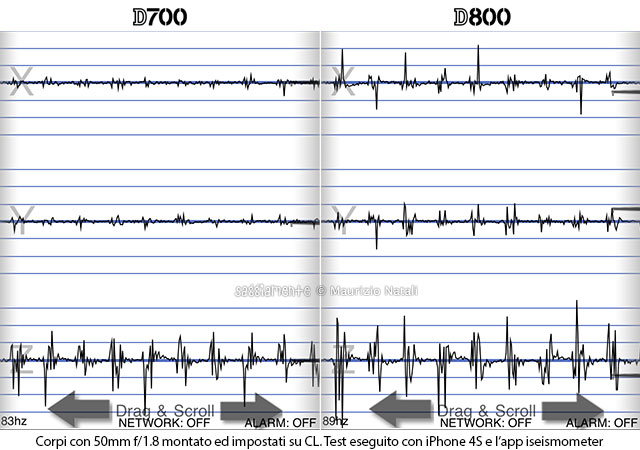 otturatore-vibrazioni-nikon-d800-d700
