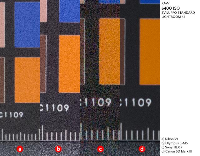 test-iso-6400-em5