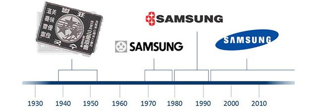 samsung_logo_history