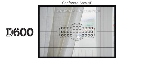 confronto-area-af-d600-d800
