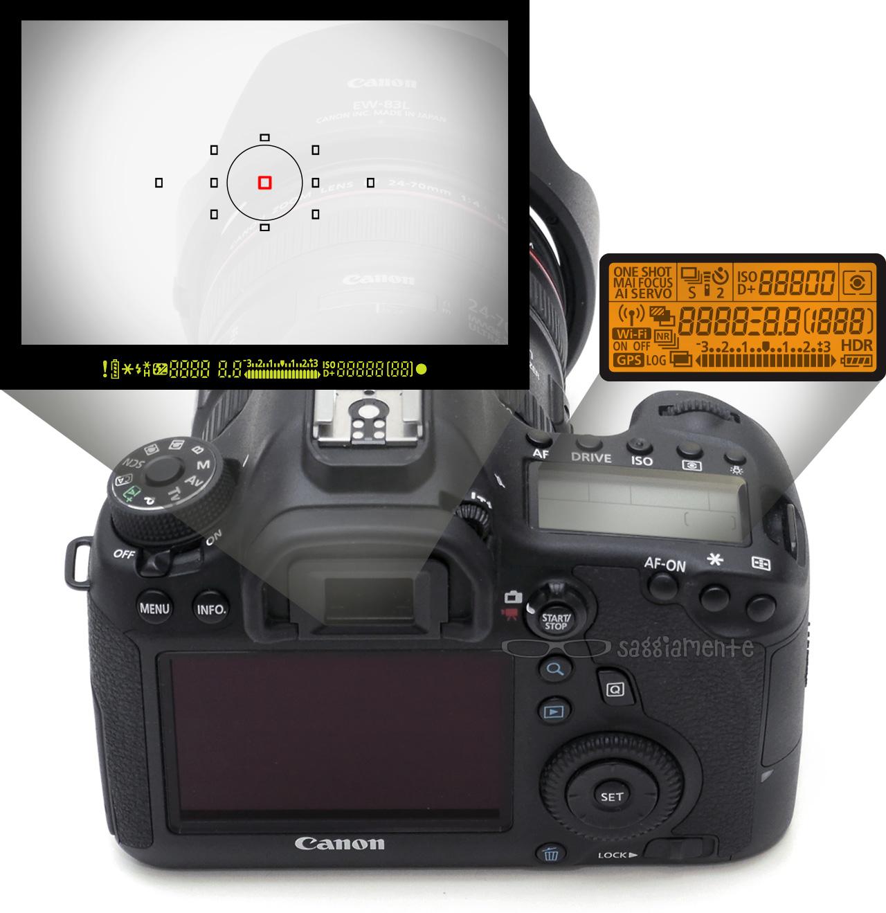6D-display-mirino