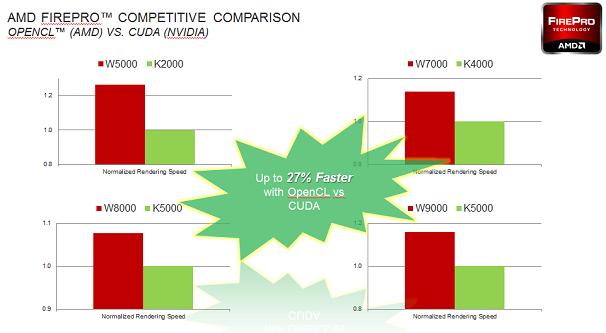 Adobe-Premiere-OpenCL-vs-Cuda
