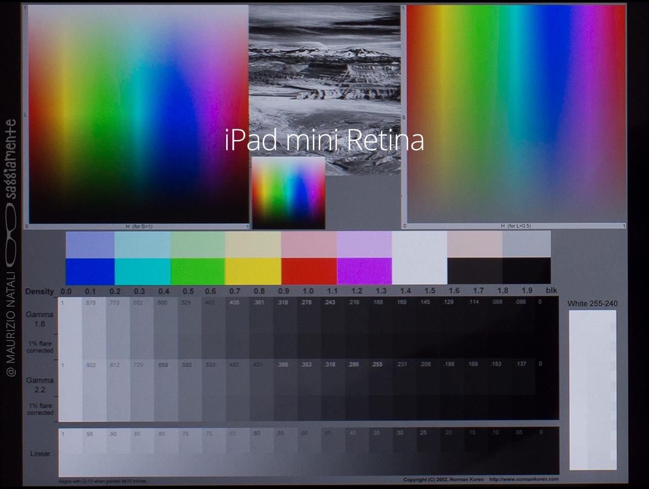 display-miniretina