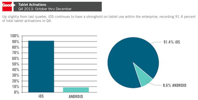 Good.iPad.Q1.2014