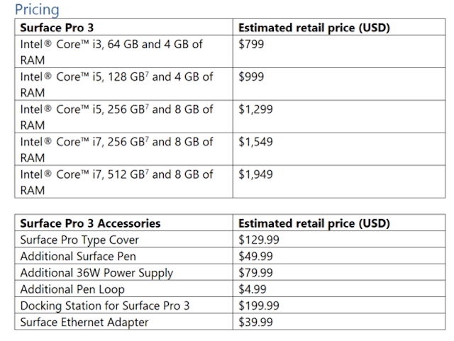 surfacepro3prezziusa