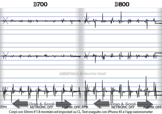 otturatore-vibrazioni-nikon-d800-d7001