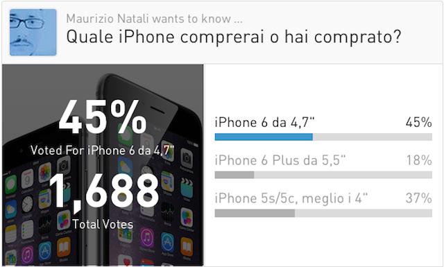 iphone6-sondaggio