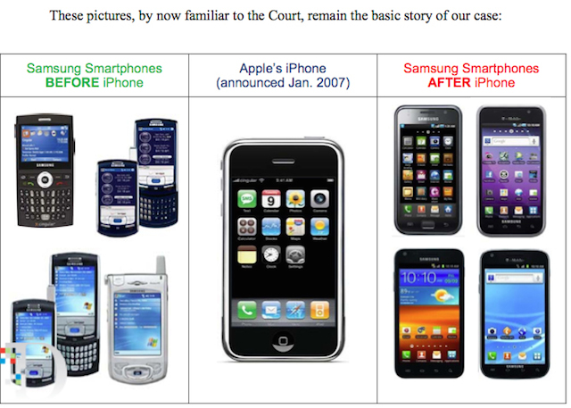 samsung-phones-before-and-after-iphones
