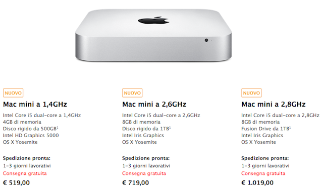 mac-mini-prezzi