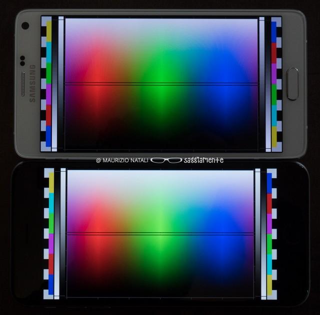 note4-max-luminosity-ip6