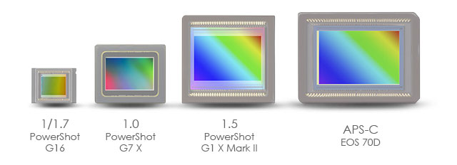 sensor-range