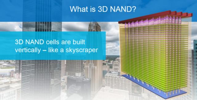 3d-nand-intel:micron