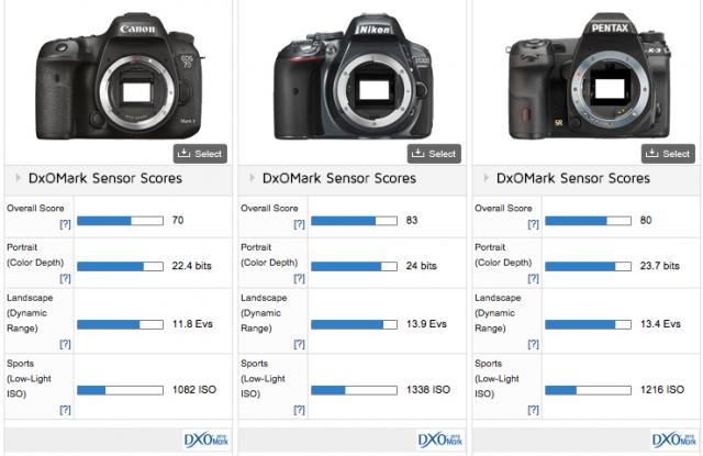 screenshot-dxomark