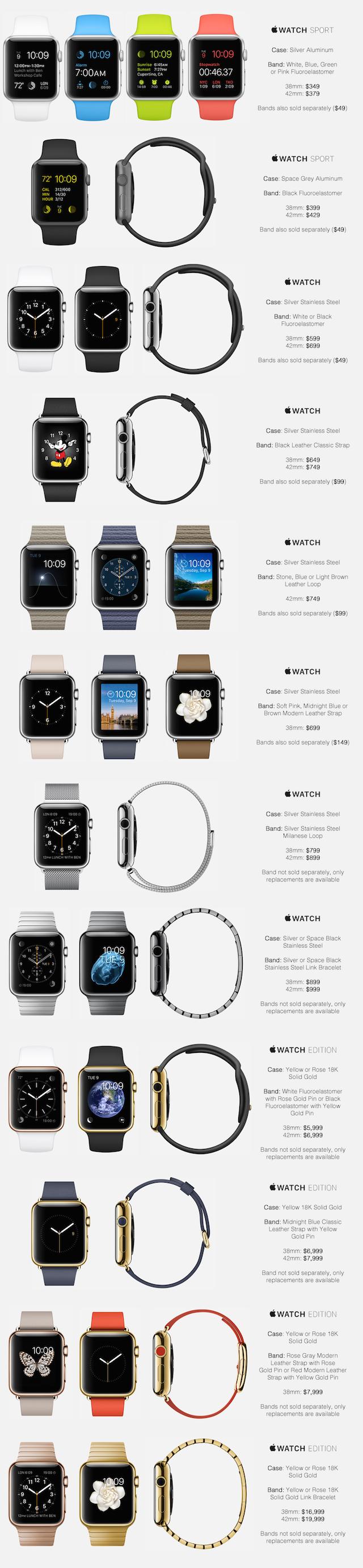 watch_price_list