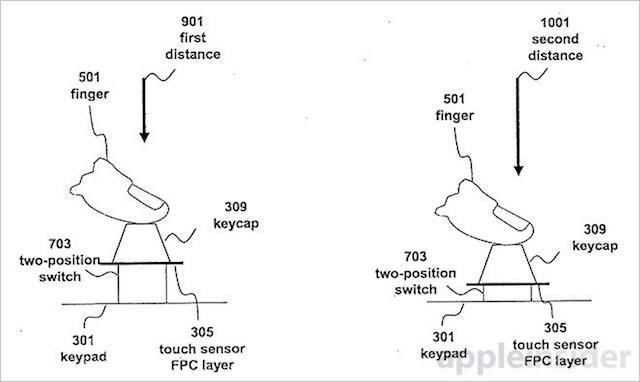 Fusion-Keyboard-Breveto-Apple