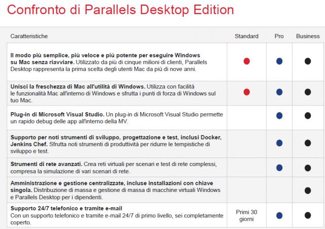 versioni-parallels-11