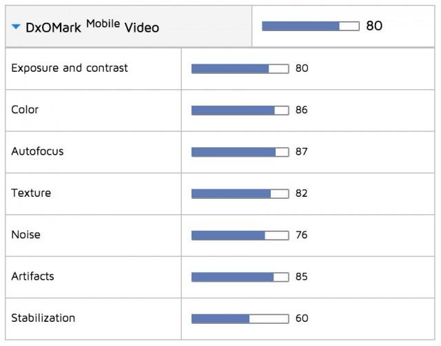 iphone 6s test fotocamera video