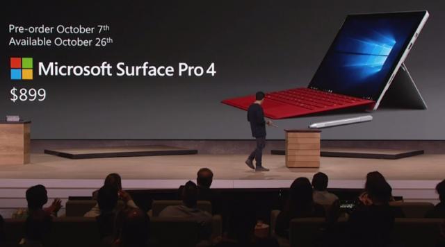 surface-price