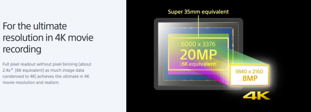 a6300-6k-to-4k