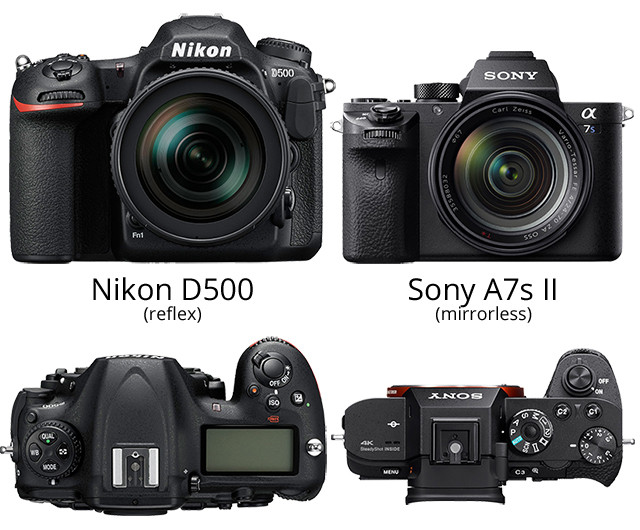 reflex-vs-mirrorless-apsc-vs-ff