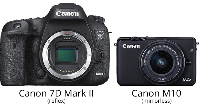 reflex-vs-mirrorless-canon