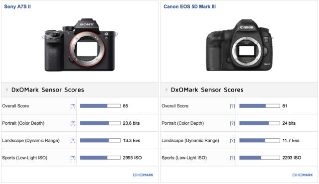 a7s2-screenshot-dxomark