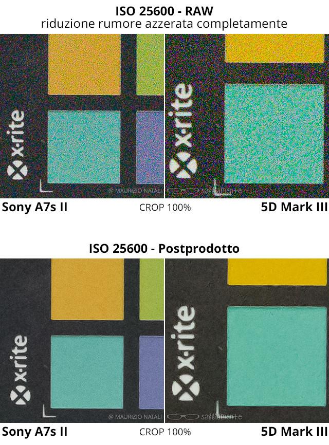 a7s2-vs-5d3-iso25600