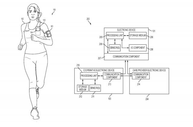 patent-apple-urgent-care