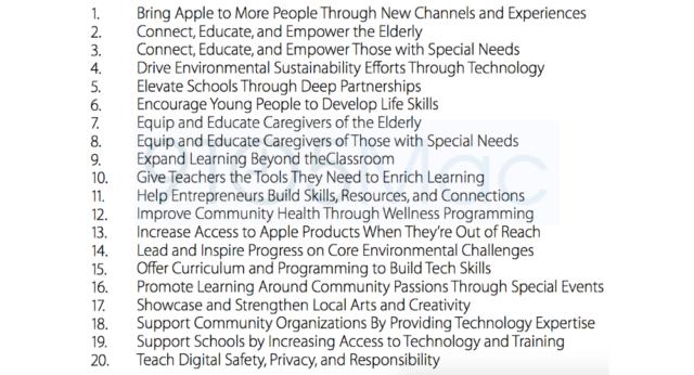 Apple-themes
