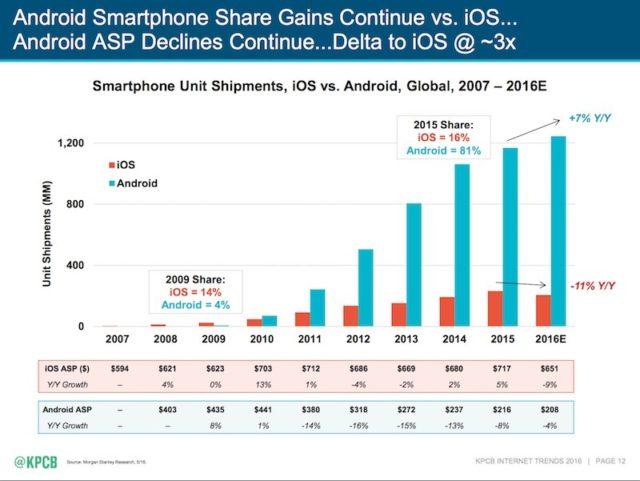 Market share.2016